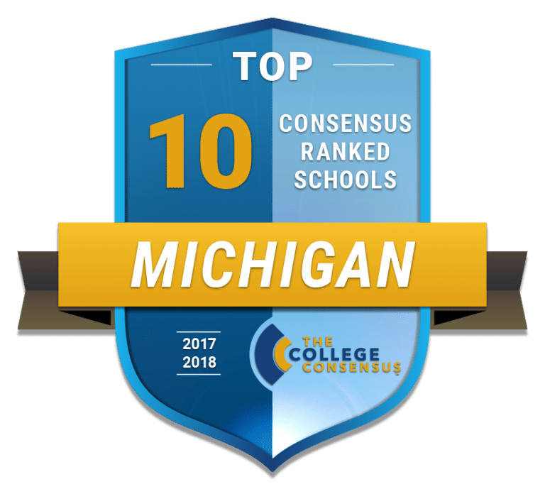 The College Consensus ranking