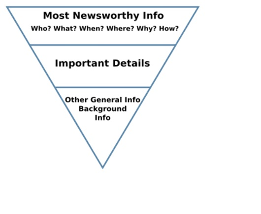 Newswriting and Reporting Products